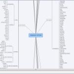 Как я использую Mindmap карты для сбора семантики